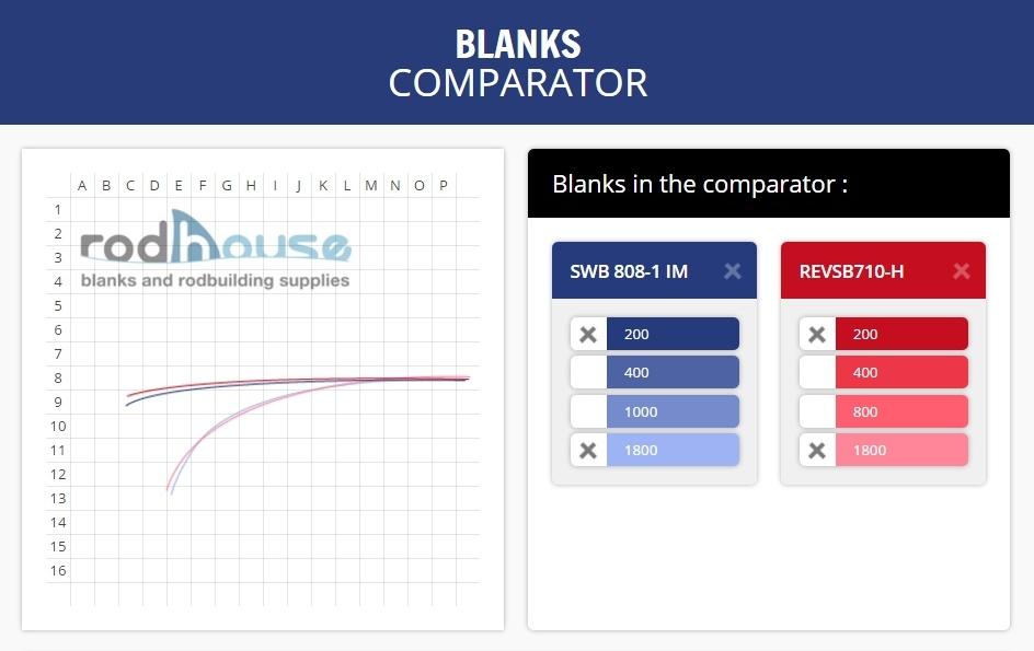 the-dark-side_blanks-comparator